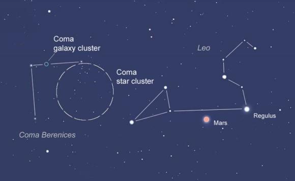 coma-star-galaxy-cluster-AstroBob-e1396859588600